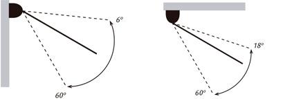 Grados de Inclinación Toldo Cofre Splenbox 400